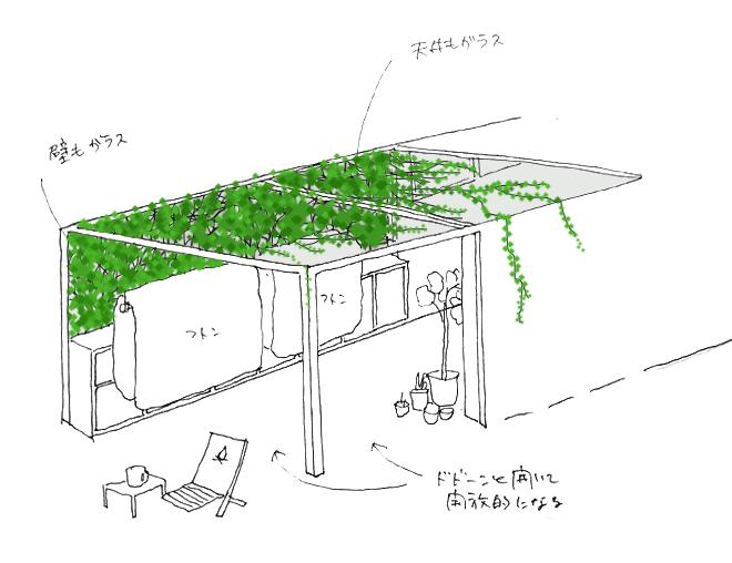 キャンプハウスの温室/夏バージョン