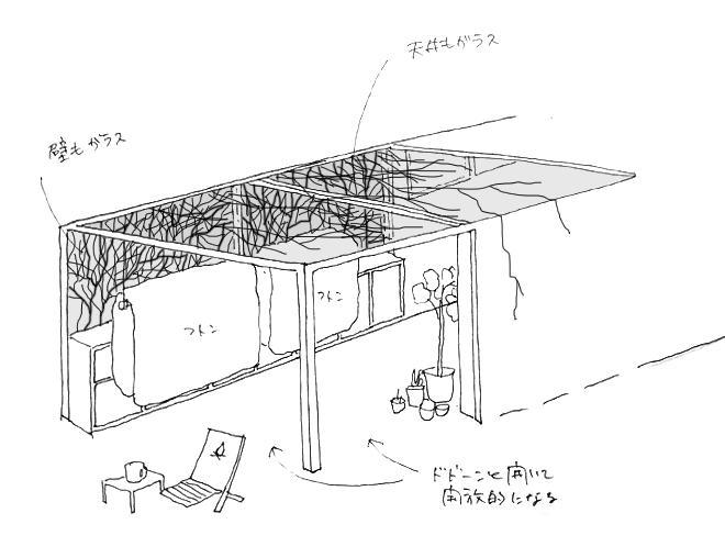 キャンプハウスの温室/冬バージョン