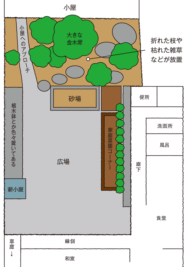 CAMP HOUSE T町の家の庭イラスト